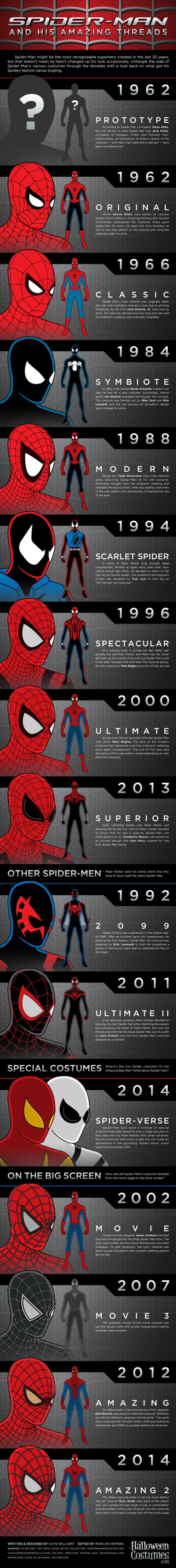 """See 6 decades of Spidey suits in """"Spider-Man And His Amazing Threads"""" infograph"""