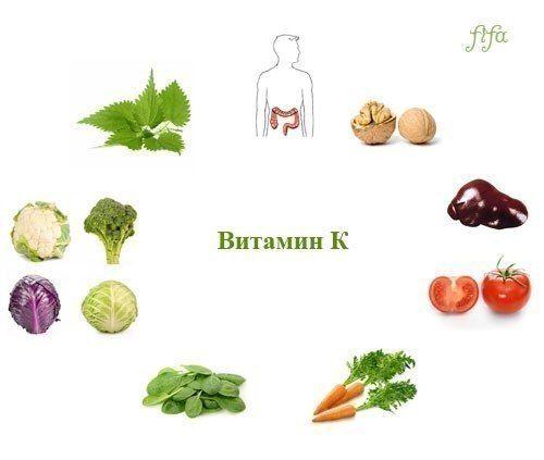 ТОП 10 самых необходимых, витамин для роста мышц / Спорт Сильных!