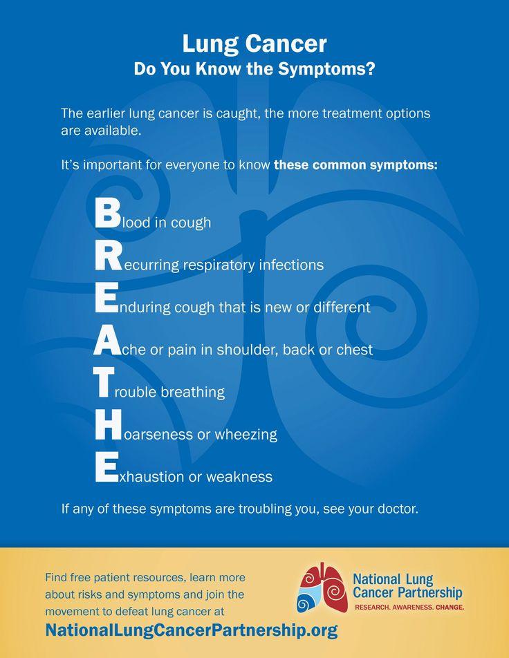 National Lung Cancer Program