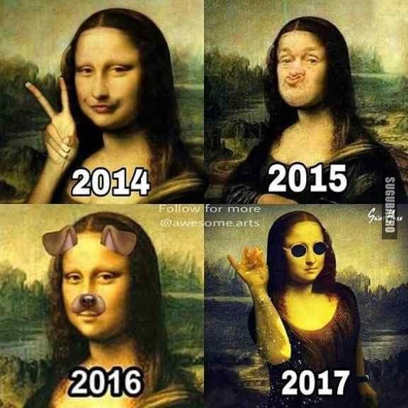 Evolutia trendurilor de-a lungul anilor