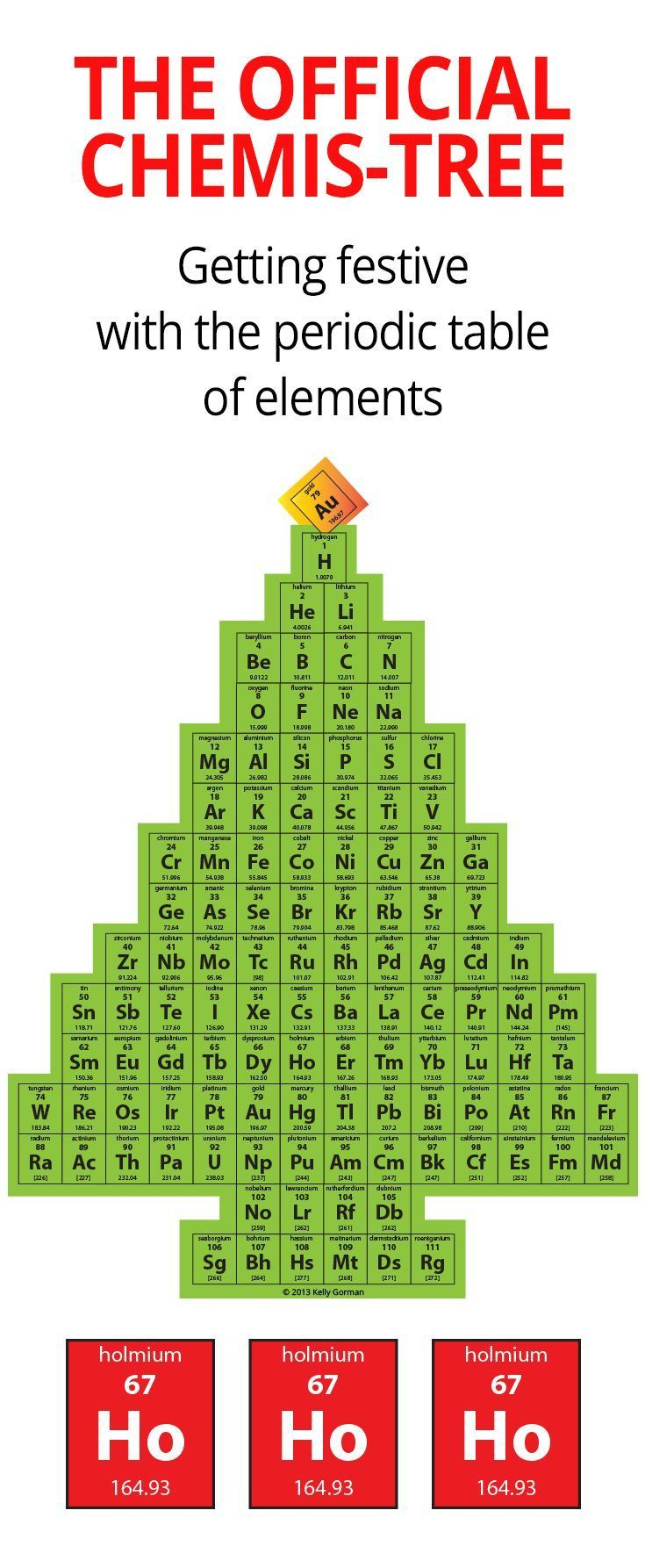 """Christmas fun with the periodic table of elements. The official """"Chemis-Tree"""" Prepared by my daughter for a high-school science project."""