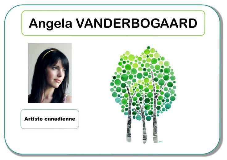 Angela Vanderbogaard - Portrait d'artiste