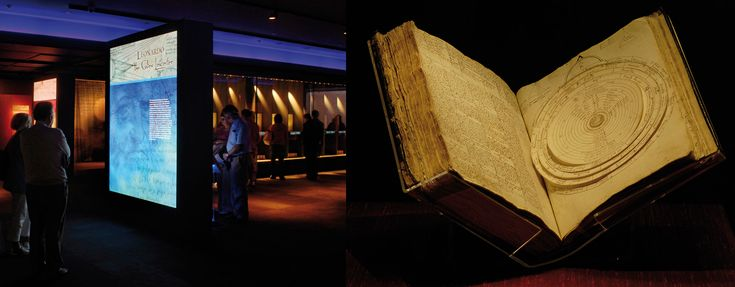 Leonardo: the Codex Leicester, Chester Beatty Library | Work | Event Communications