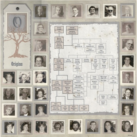 Family Tree scrapbook page...the genealogical tree is in the middle and the photos are on the outside and numbered for cross reference...great idea!