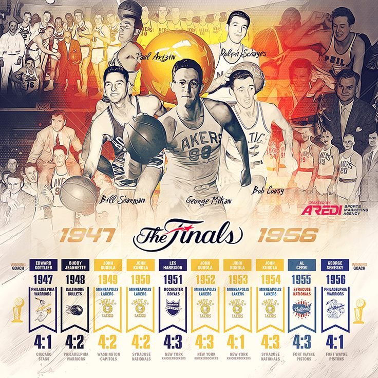 NBA Finals, 19471956, Philadelphia Warriors, Baltimore