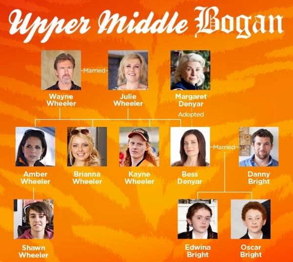 Upper Middle Bogan plays on ABC