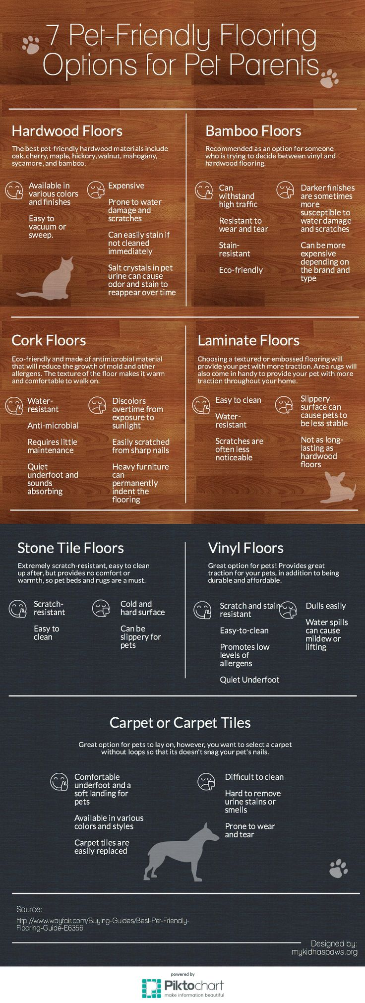 412 best flooring images on pinterest home ideas tiles for Dog friendly flooring ideas