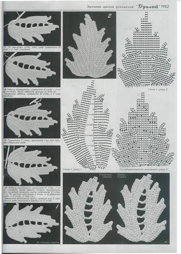 Crochet Poppy Leaves pattern page 2