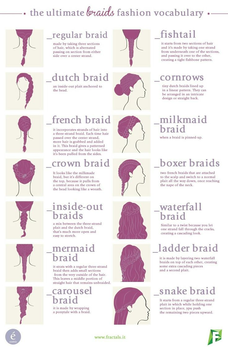 The ultimate braids fashion vocabulary - Vocabulário de tranças