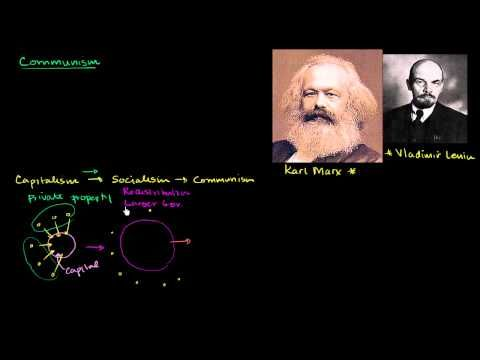 Khan Academy - Communism : Overview of Communism and Marxist-Leninist States