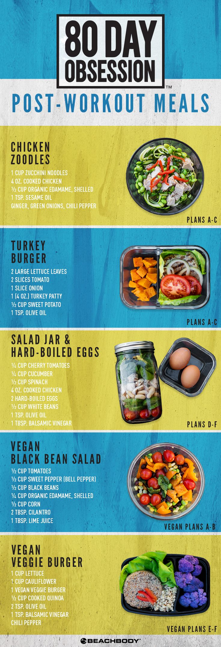 Post-Workout Meals for 80-Day Obsession, zucchini noodles, turkey burger with sweet potatoes, Mason jar salad, black bean salad, and vegan veggie burger