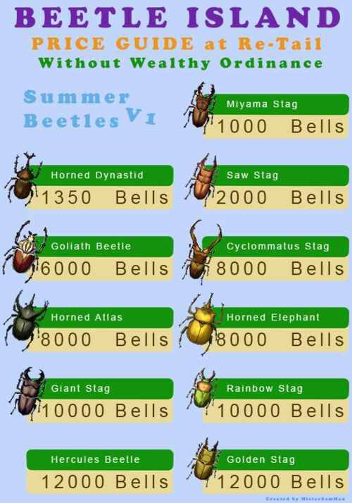 how to catch wasps in animal crossing