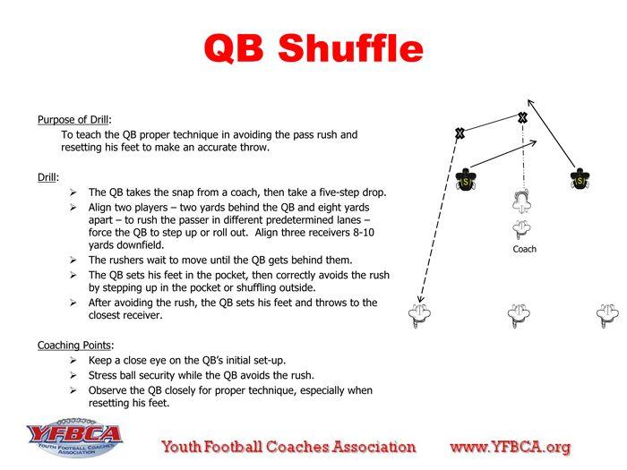 QB Shuffle
