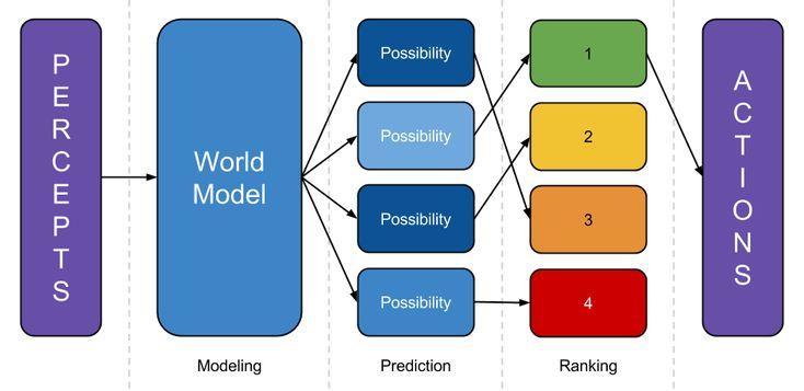 artificial intelligence a modern approach 3rd pdf