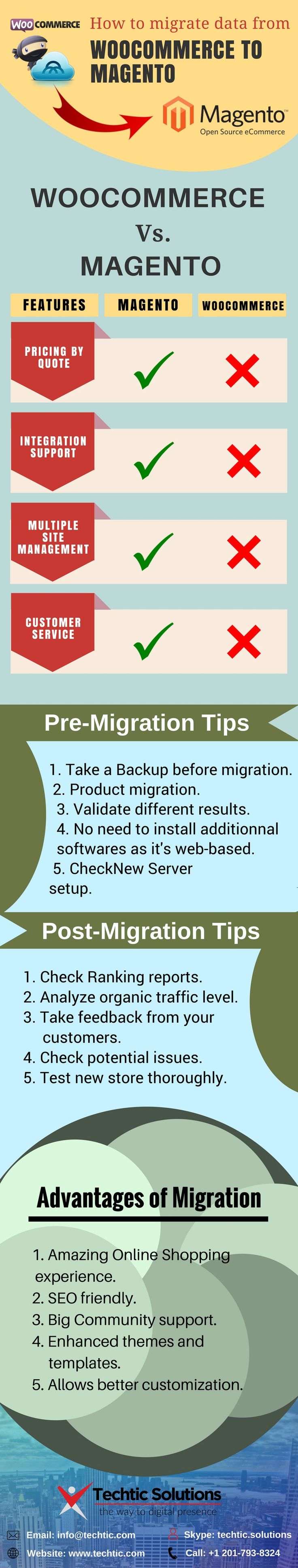 How to Migrate Data from WooCommerce to Magento eCommerce Store -  If you want to migrate your store into Magento eCommerce store or any other eCommerce store call us @ +1 201-793-8324 or visit us @ https://www.techtic.com/magento-development-company/  #Magento #WooCommerce #MagentoDevelopment #MagentoDevelopmentServices #MagentoDevelopmentCompany #MagentoDeveloper #HireMagentoDeveloper #WooCommerceDevelopmentCompany