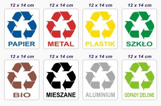 Naklejki Na Kosze Kosz Segregacja Smieci 12x14 Cm Education Kindergarten Recycling