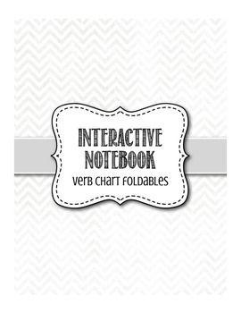 Best 25+ Spanish interactive notebook ideas on Pinterest