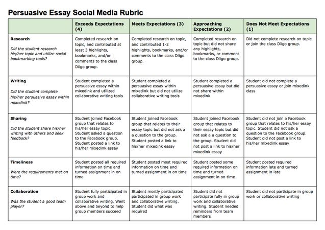 005 ASSESSMENT Social Media Rubric for larger project
