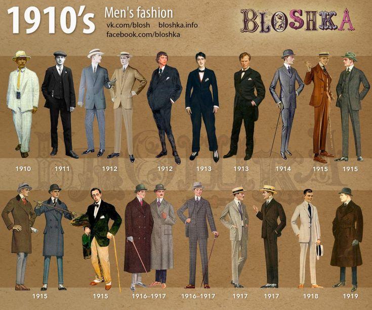 1910's Of Fashion – Bloshka In 2020