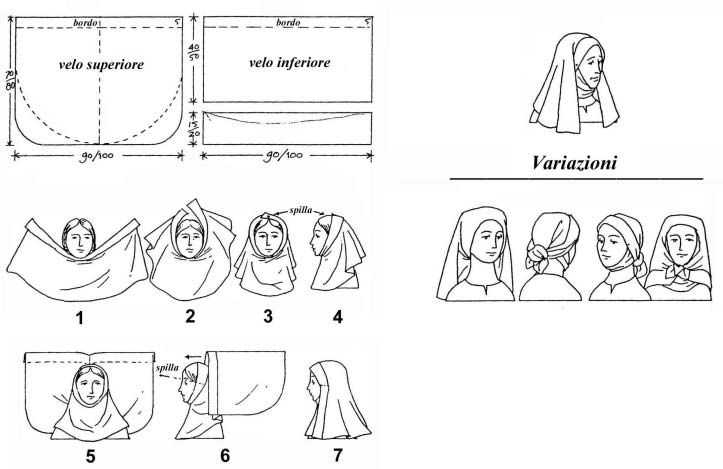 Come realizzare abiti civili del medioevo