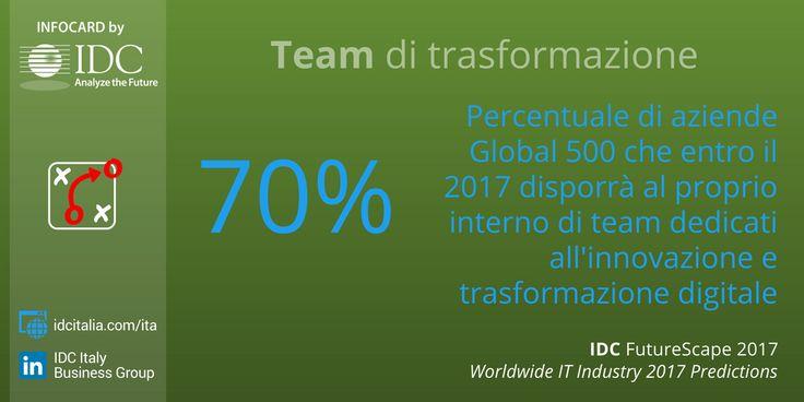 Entro il 2017, il 70% delle più grandi aziende mondiali disporrà di team dedicati alla #digitaltransformation - #IDCFutureScape