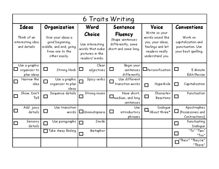 6 Traits Writing    http://teachingtoinspirein5th.blogspot.ca/search/label/6%20Traits%20Writing