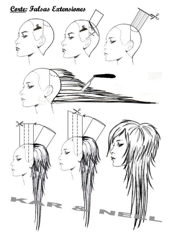 how to cut hair in layers diagram 2