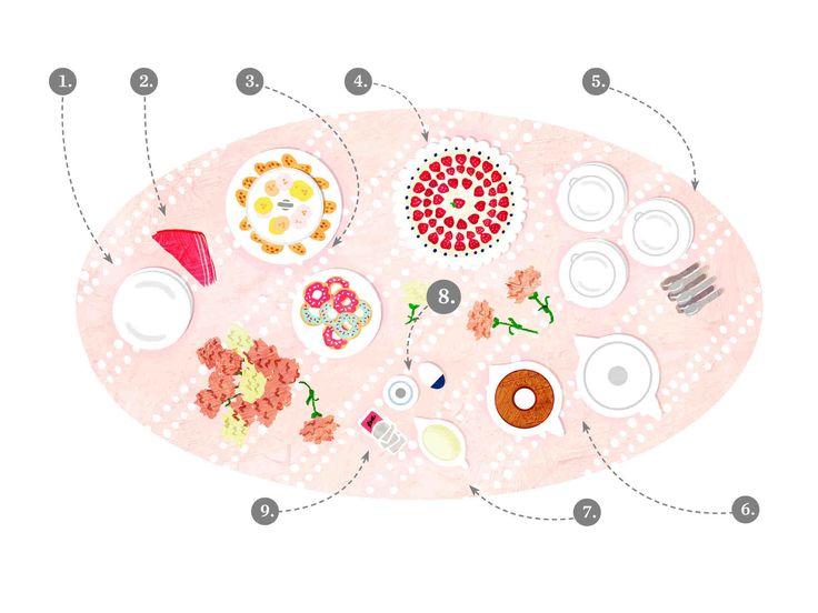 Etiketinmukainen juhlapöytä katetaan tietyn järjestyksen mukaan. Tarjoiluihin vaikuttavat ruokalajien ja vieraiden määrä.