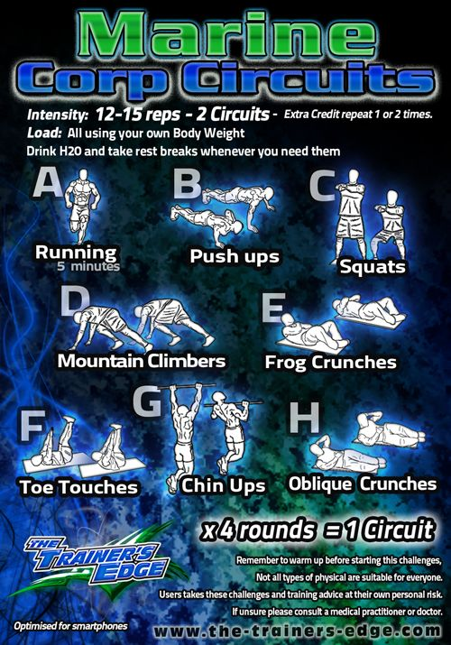 New Weekly workout.. Marine Corp Circuits - The Trainers Edge