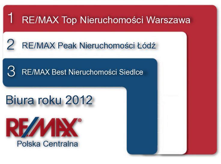 Biura roku 2012 Polska Centralna