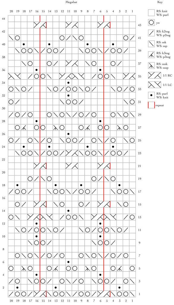 Megabat: free lace knitting stitch pattern, variation on Fruitbat.