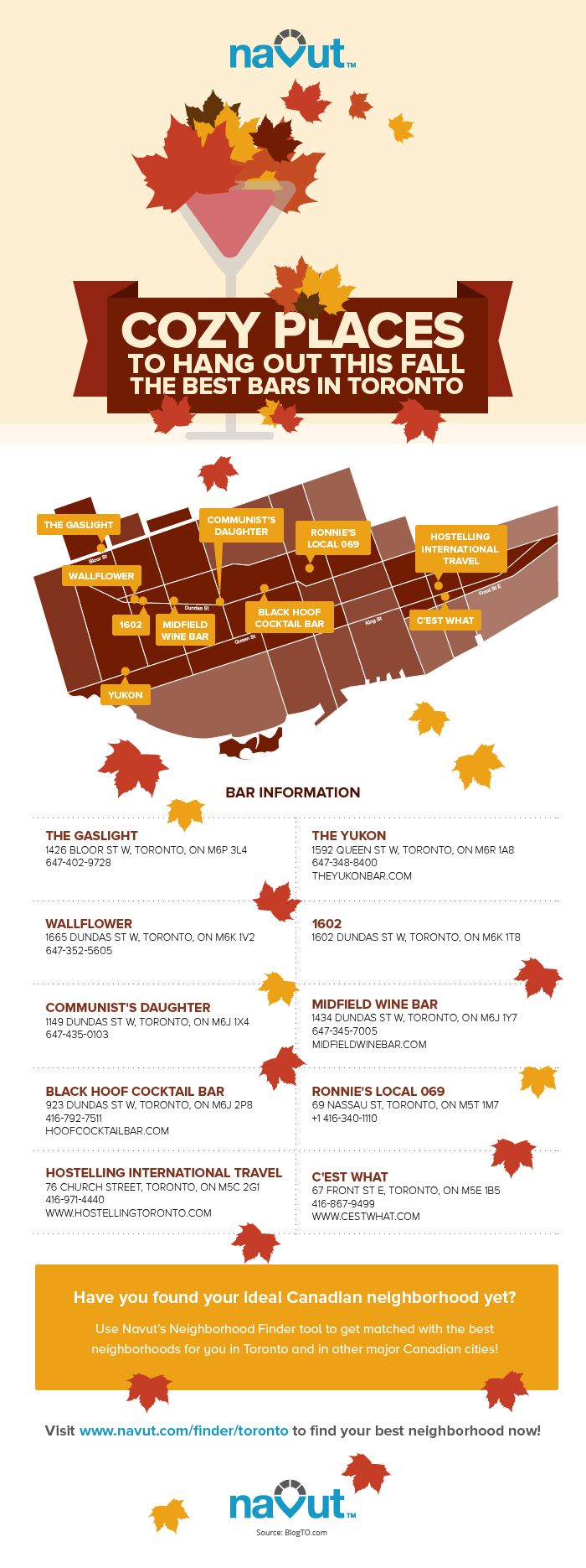An infographic for the best bars in Toronto. #Fall #Canada     Cozy Places to Hang out this Fall - The Best Bars in Toronto The...