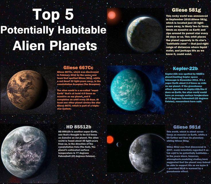 habitable planets list - 736×640