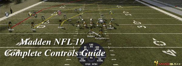 Madden NFL 19 Controls Guide   Madden 19   Madden nfl, Nfl, Ps4