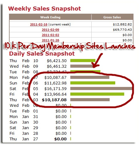 Membership Sites Blueprint Reviews  http://membershipsitex.orbs.com/
