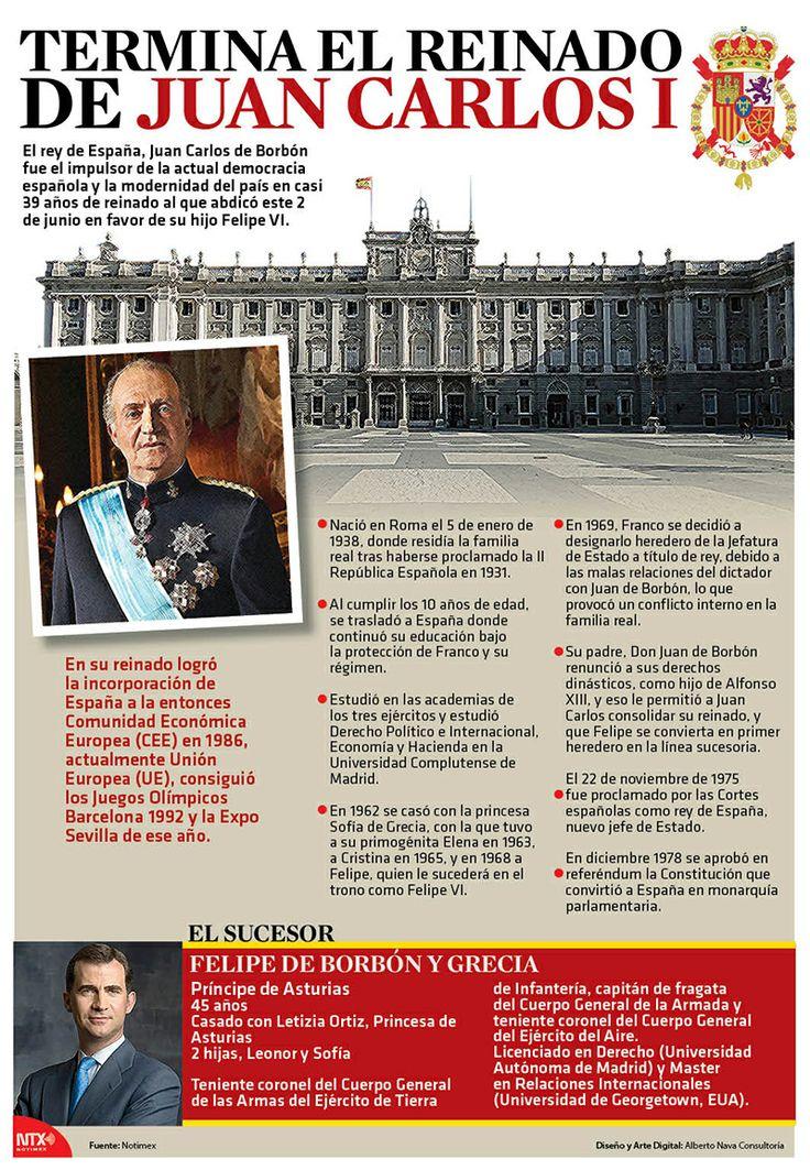 El rey de España, Juan Carlos de Borbón, se situó en las últimas décadas como impulsor de la actual democracia española y la modernidad del país tras en casi 39 años. #Infografia