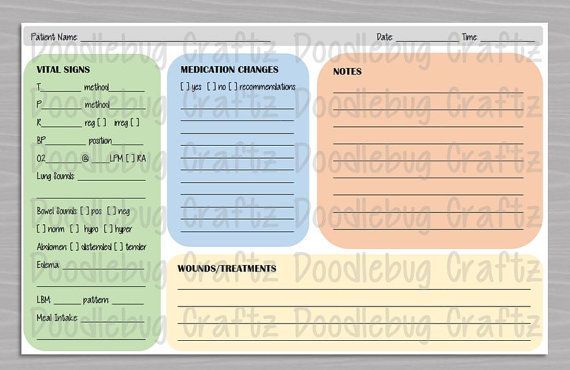 Nurse Patient Visit Guide Tracker Template - Organizer - Vital Signs, Medication Changes, Wound Care - INSTANT DOWNLOAD Hospice Home Health