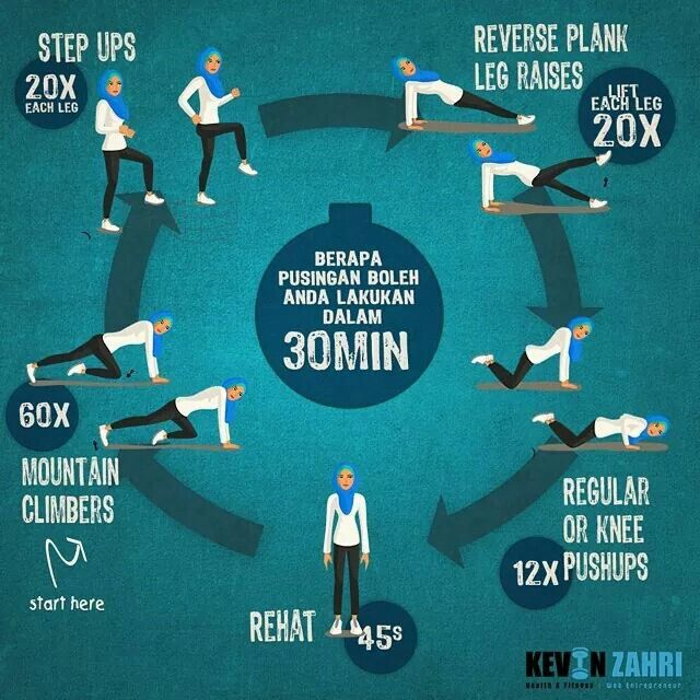 Exercise in Ramadhan