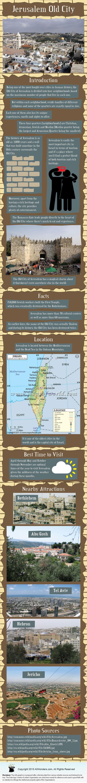 Jerusalem Infographic provides its history, facts, best time time visit, attractions near Jerusalem Old City.