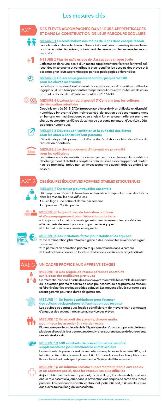 Les mesures clés de l'#educationprioritaire à la #rentree2014 - Ministère de l'Éducation nationale, de l'Enseignement supérieur et de la Recherche