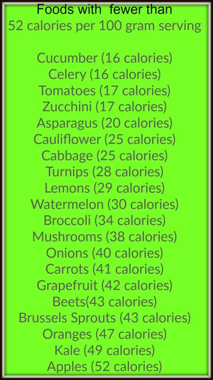 Grain-free Foods under 100 Calories. Foods with fewer than 52 calories per 100…