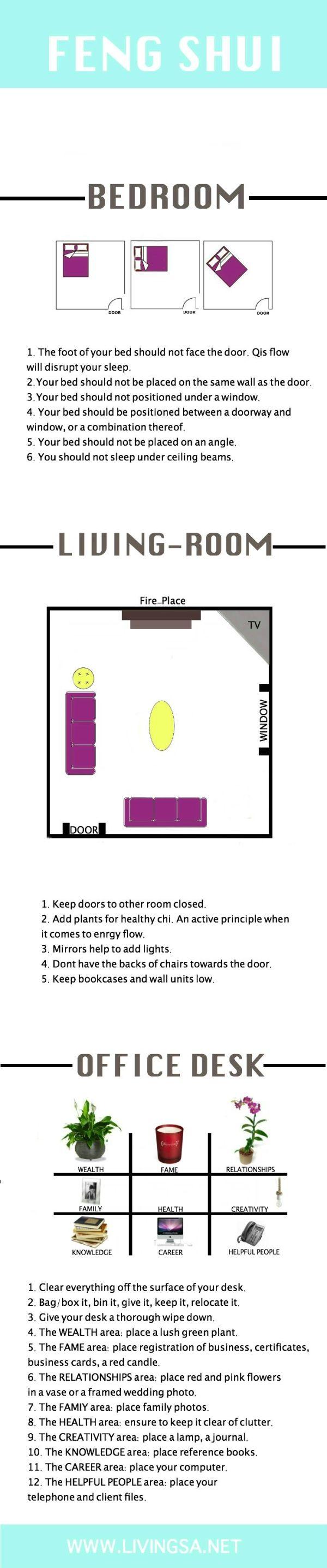 Best 25 feng shui habitacion ideas on pinterest casa - Decoracion feng shui ...