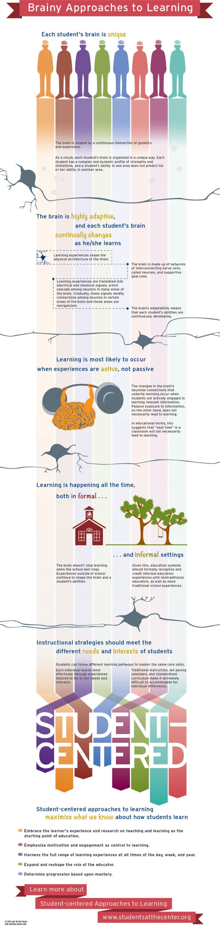 learner centered pedagocical approach to learning Needless to say, the pedagogical style required to enable active learning is  different  active and student-centred learning does not mean that the teacher  can.