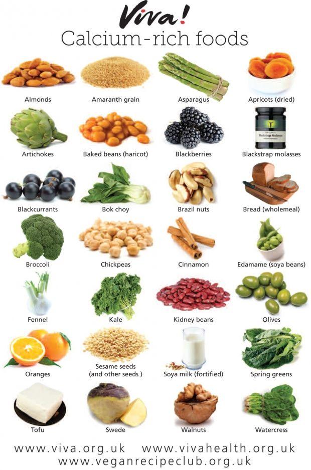 Calcium rich foods wallchart | Viva! Health                                                                                                                                                                                 More