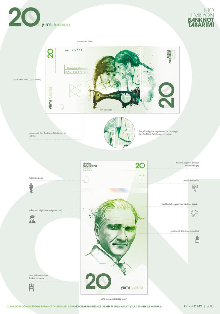 Turkish Lira Currency Design on Behance