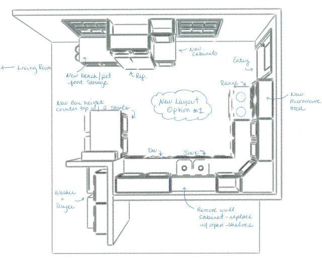 Small Restaurant Kitchen Layout Kitchen Cabinets Design Layout Best Kitchen Layout Small Kitchen Design Layout