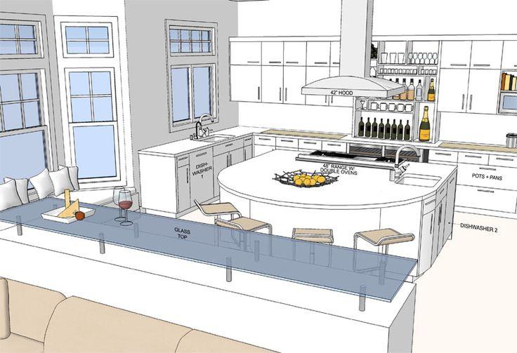 The 19 Best Dream Kitchen Floor Plans - House Plans