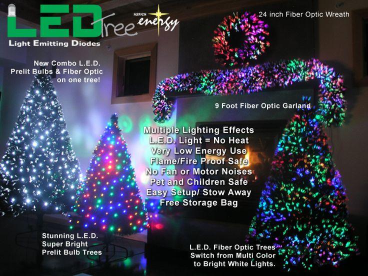 The 25+ Best Fiber Optic Christmas Trees Ideas On