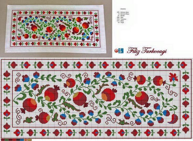 12 όμορφα σχέδια με ρόδια κεντημένα σταυροβελονιά   12 lovely cross stitch patterns of pomegranates      πηγή / source                 ...
