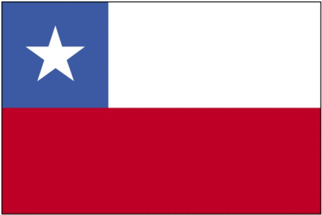 Country Flags: Chile Flag
